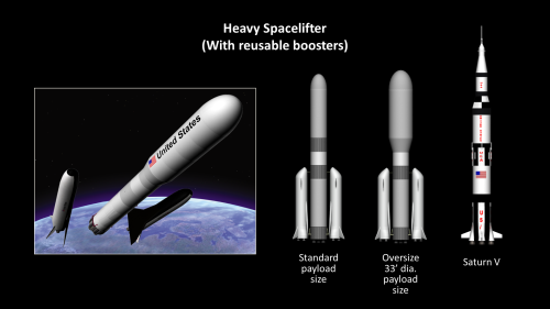Notional heavy and oversize space launch system, using reusable boosters, comparable in performance to the NASA Space Launch SYstem