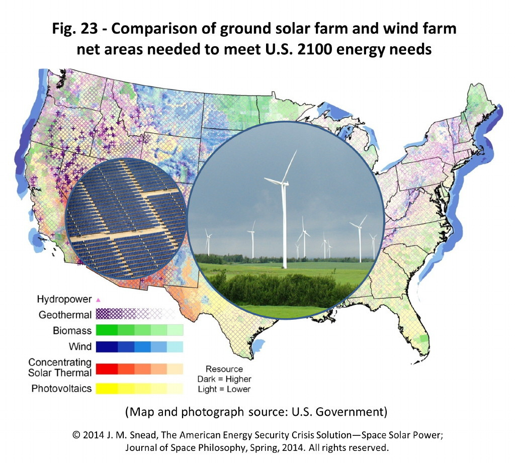 Figure 23 – Comparison of ground solar farm and wind farm new areas needed to meet U.S. 2100 energy needs