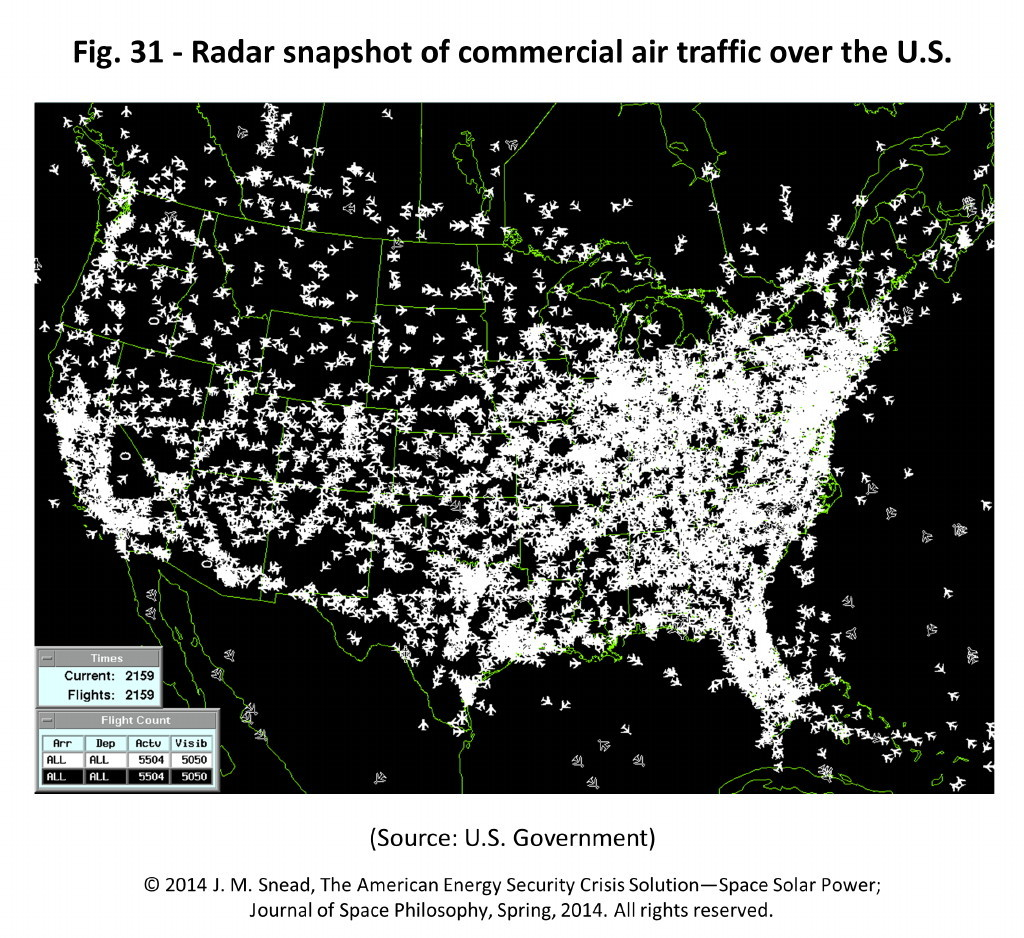 Figure 31 – Radar snapshot of commerical air traffic over the U.S.